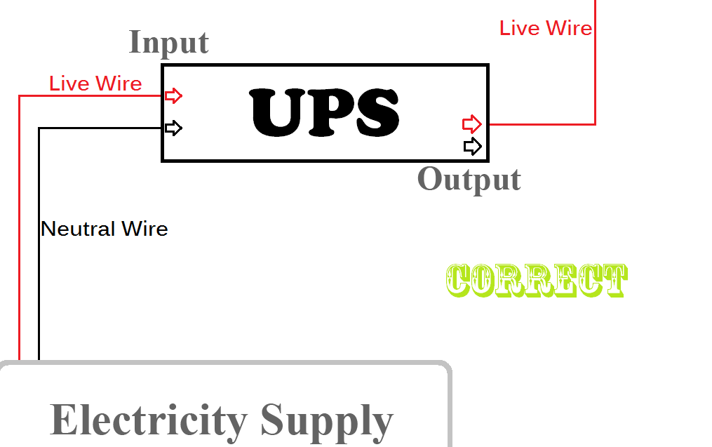 Circuit_Diagram_No_5_Untagged?resize=640%2C402 methods for circuiting ups & inverter with house & office wiring smart ups 1250 battery wiring diagram at crackthecode.co