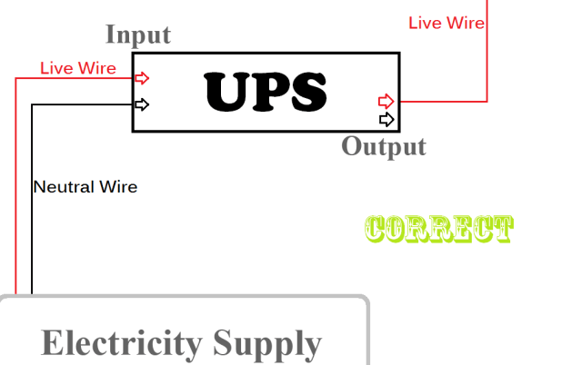 Methods For Circuiting UPS & Inverter With Home & Office