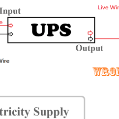 Ups Wiring Diagram Circuit 480 Volt Three Phase Transformer Connection Diagrams Great Installation Of Methods For Circuiting And Inverter With The Graphic Basic Electrical Switches