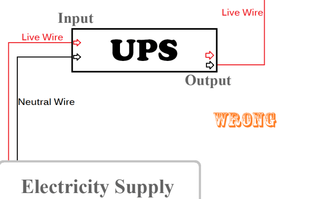 Methods For Circuiting UPS Inverter With House Office Wiring – Inverter Wire Diagram