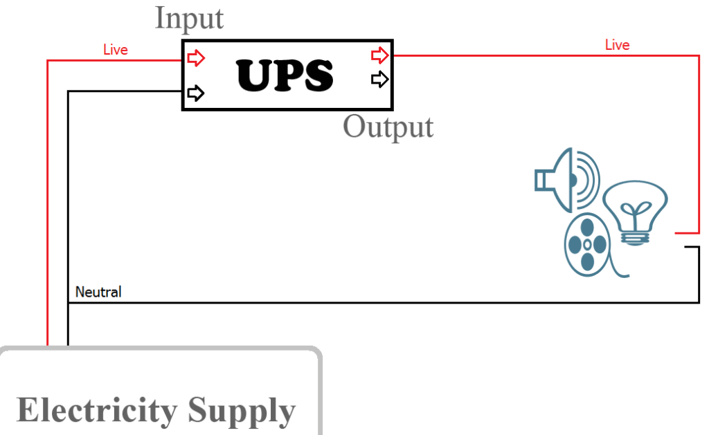 methods for circuiting ups  inverter with home  office
