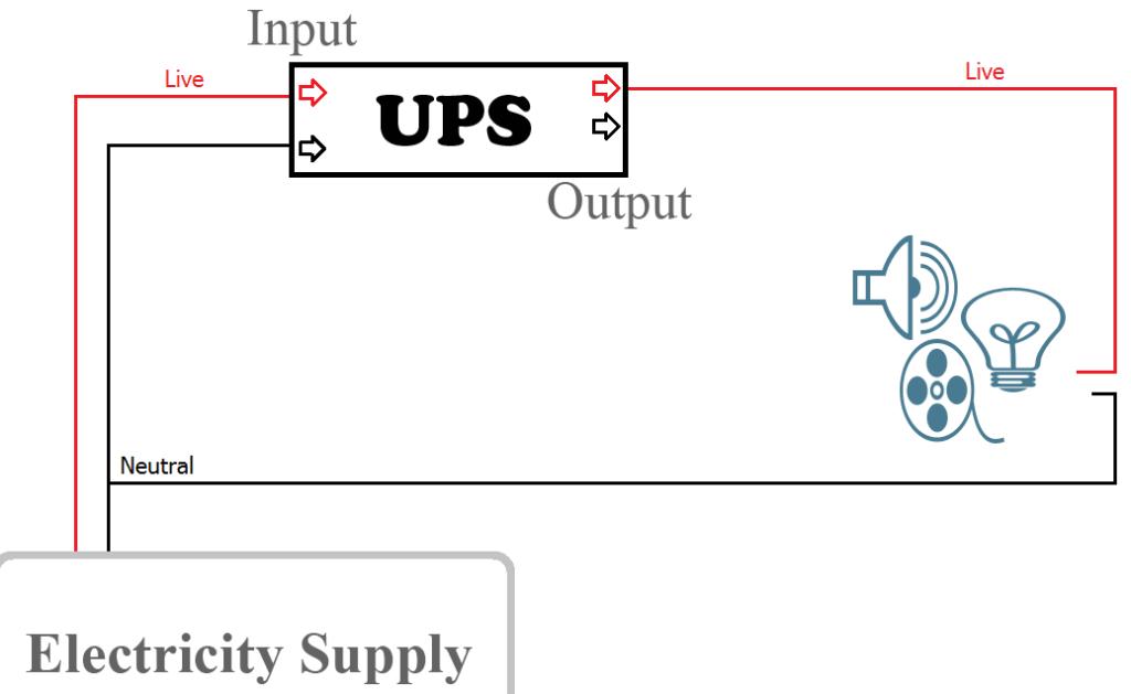 Inverter Wiring Diagram For House - ~ Wiring Diagram Portal ~ •