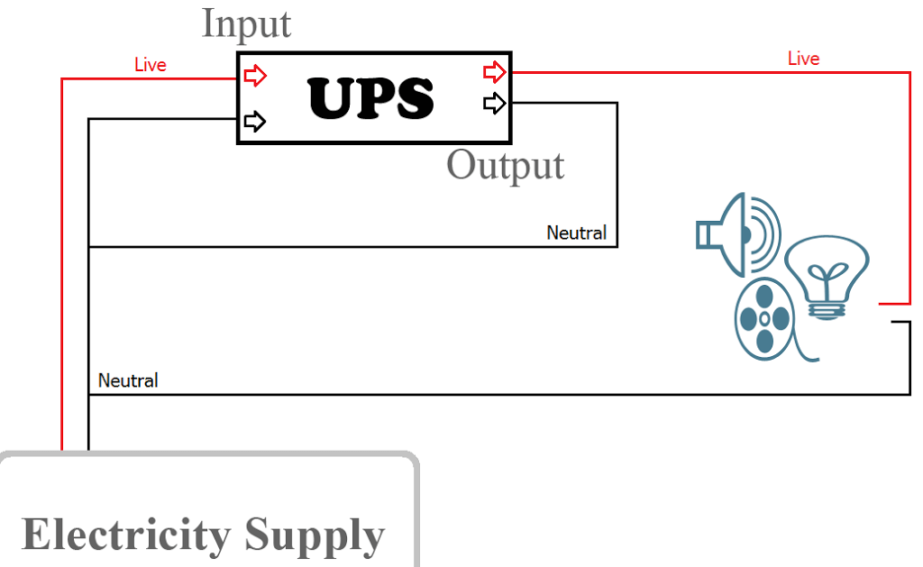 Circuit_Diagram_No_9_Untagged Benign Blog?resize=640%2C393 methods for circuiting ups & inverter with house & office wiring ups wiring diagram circuit at gsmx.co
