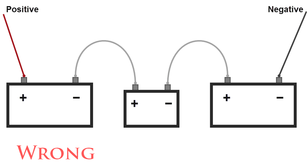 Series Battery Circuit Different Size Batteries?resize=640%2C341 batteries in series and parallel connections (battery packs  at edmiracle.co