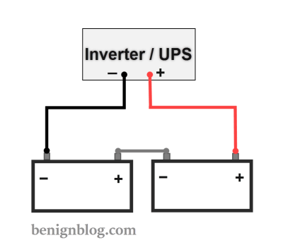 2 Batteries Connected in Series with Power Inverter / UPS - Wiring Diagram