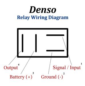 denso relay 4 pin wiring diagram benign blog rh benignblog com bosch 4 pin relay wiring diagram 4 pin relay wiring diagram horn