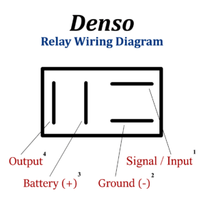 Denso Relay 4 Pin Wiring Diagram  Benign Blog