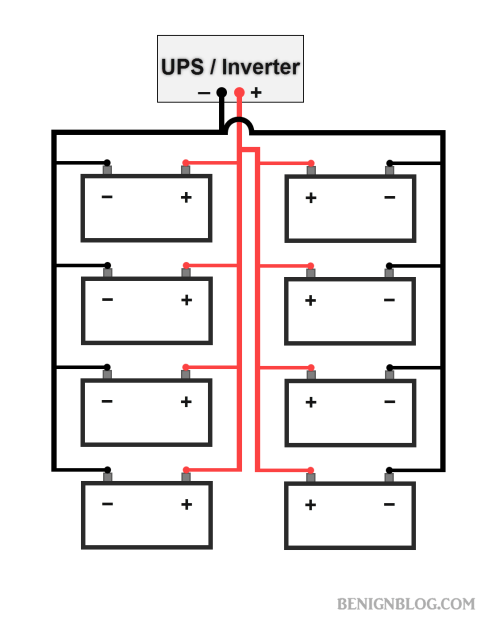 8 Batteries Connected in Parallel with Power Inverter / UPS - Wiring Diagram