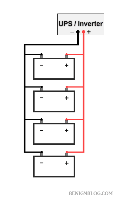 4 Batteries Connected in Parallel with Power Inverter / UPS - Wiring Diagram