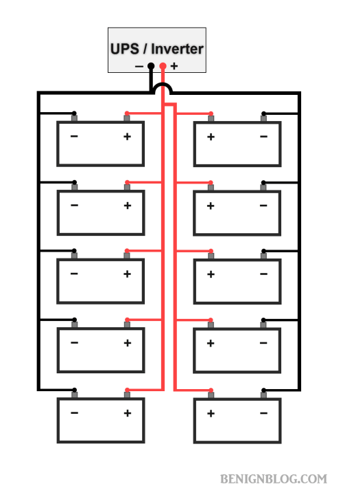 How to Connect Batteries in Parallel with Power Inverter or UPS [Wiring Diagrams]