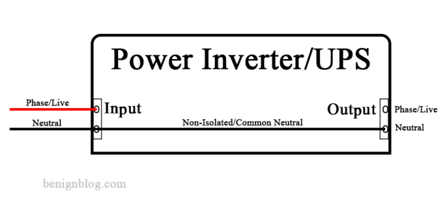 Does Supplying only Phase/Live from Inverter or UPS Work