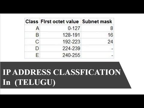 IP Address Classification > BENISNOUS