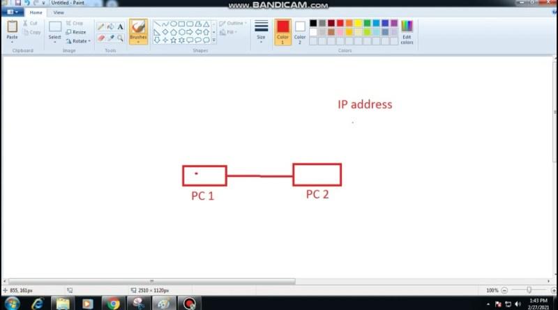 Network Fundamental Apa Itu Ip Address Benisnous