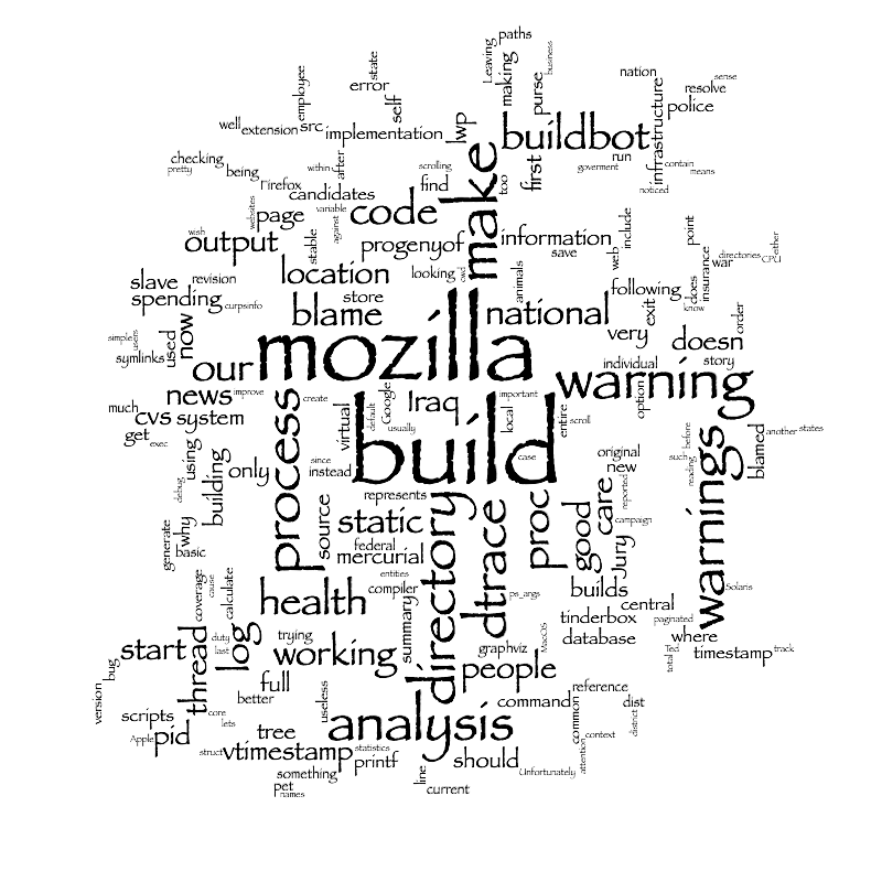 Answers and Questions » Blog Archive » Wordmaps without Java