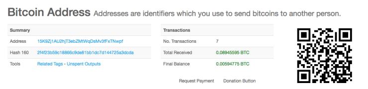 nu am timp să fac bani tnkorswm pentru opțiuni binare