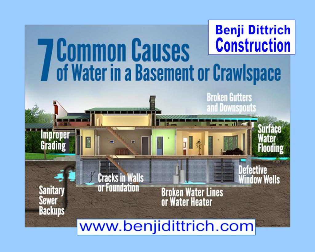 7 Common Causes of Leaky Basements