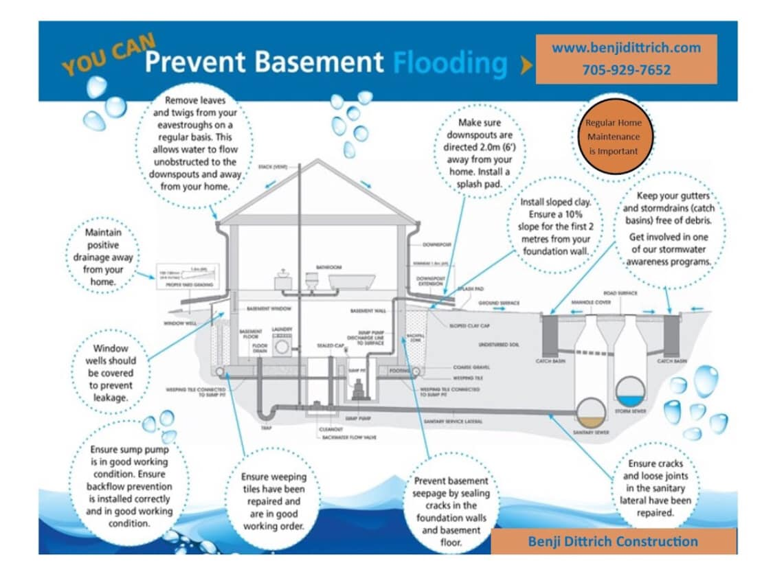 Tips on How to Prevent Basement Flooding