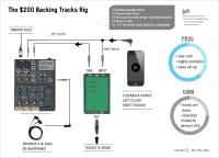 The $200 Backing Tracks Rig - Ben Loshin