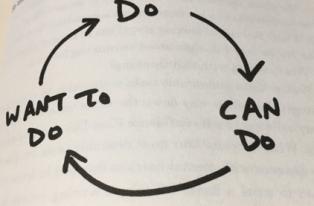 "Neil Pasricha's ""Do Circle"""