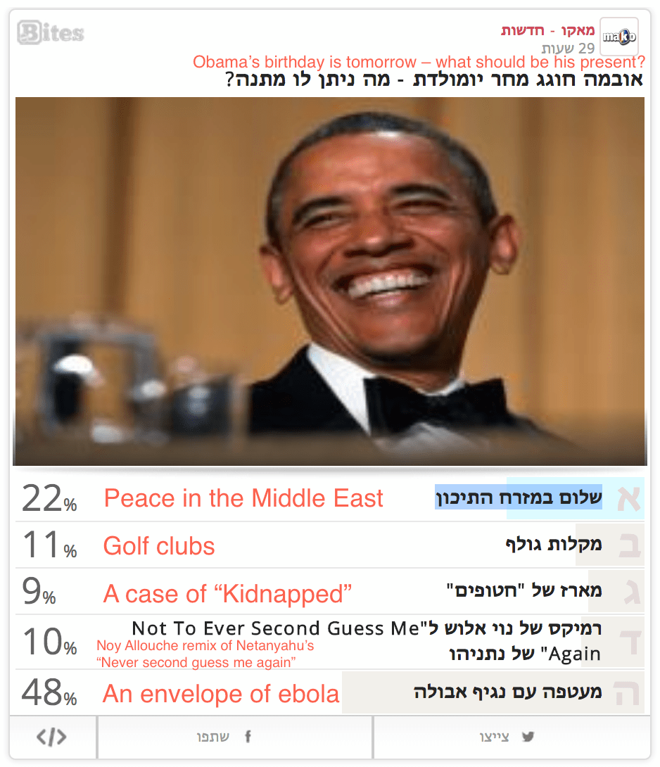 Israel, Where Half of the Population Wants to Send Obama Ebola for His Birthday