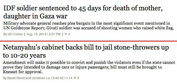 "Apartheid Israel's ""Justice"" System in one picture"