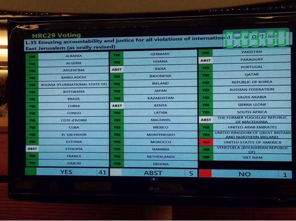 US Only Country to Oppose UN Holding Israel Accountable for War Crimes, Yet Again