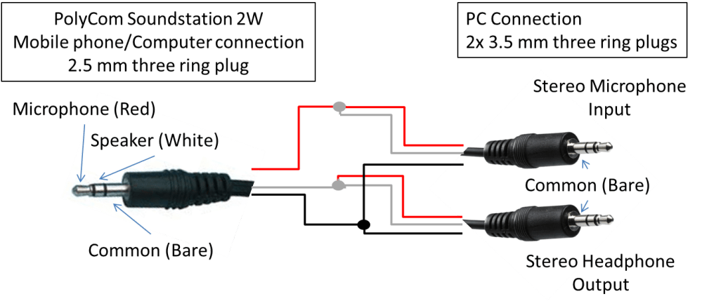 medium resolution of 2 5mm jack wiring wiring diagram detailed 3 pole to 4 pole audio jack schematics 2 5mm jack wiring dc