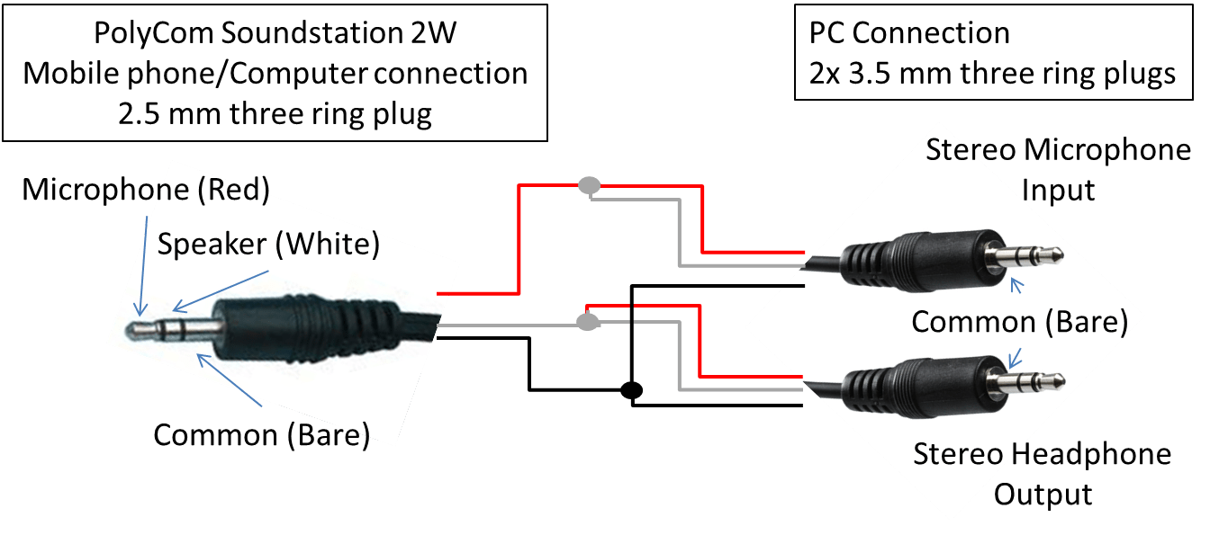 hight resolution of 2 5mm jack wiring wiring diagram detailed 3 pole to 4 pole audio jack schematics 2 5mm jack wiring dc