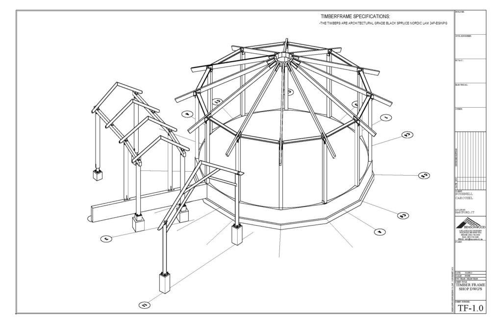 Bensonwood Builds the Historic Bushnell Park Carousel