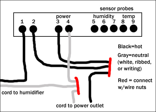 stc1000 temp controller wiring diagram