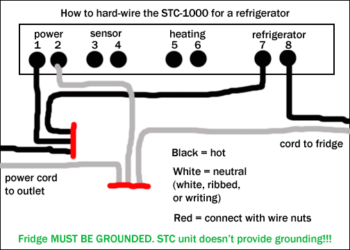 How To Hard Wire The STC 1000 Home Brew Forums