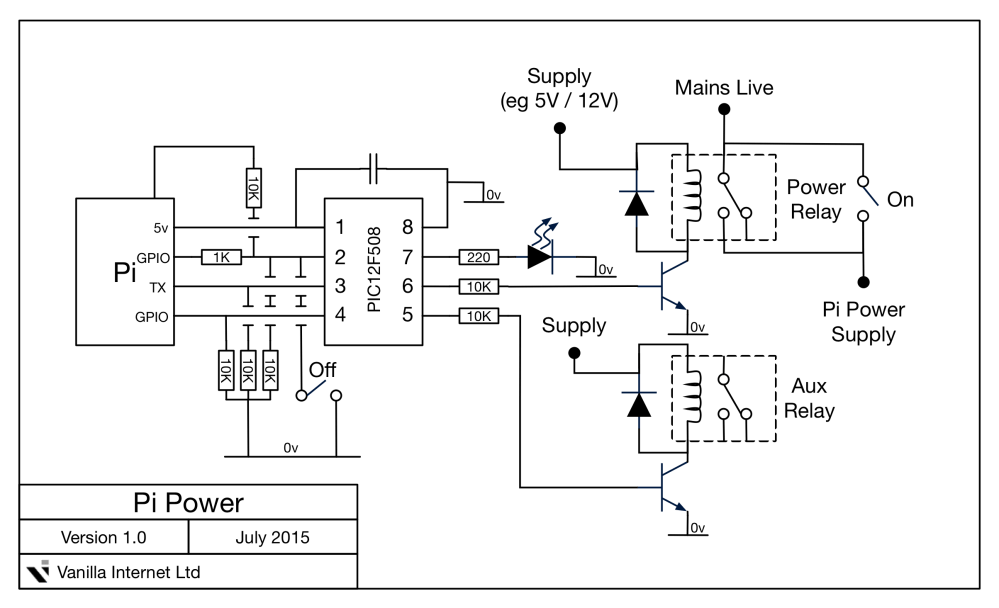 medium resolution of the microprocessor controls the relay and on powering up the first thing it does is switch the relay on in order to power up the unit we simply have our