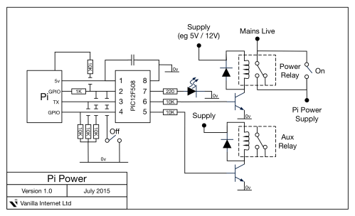 small resolution of the microprocessor controls the relay and on powering up the first thing it does is switch the relay on in order to power up the unit we simply have our