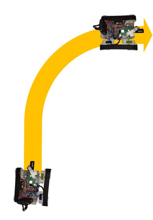 Comportement plus naturel du PiRobot