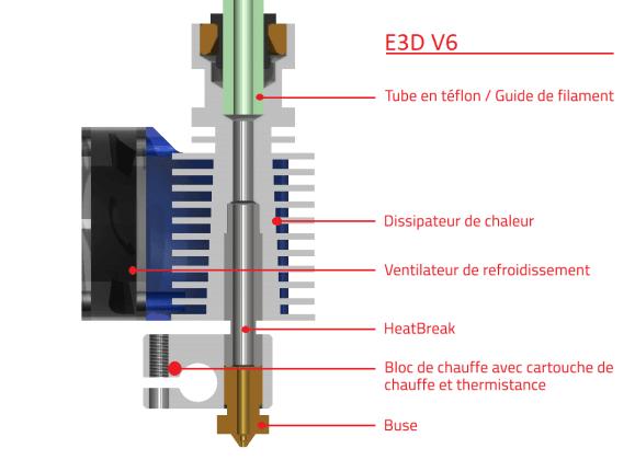Description-E3DV6