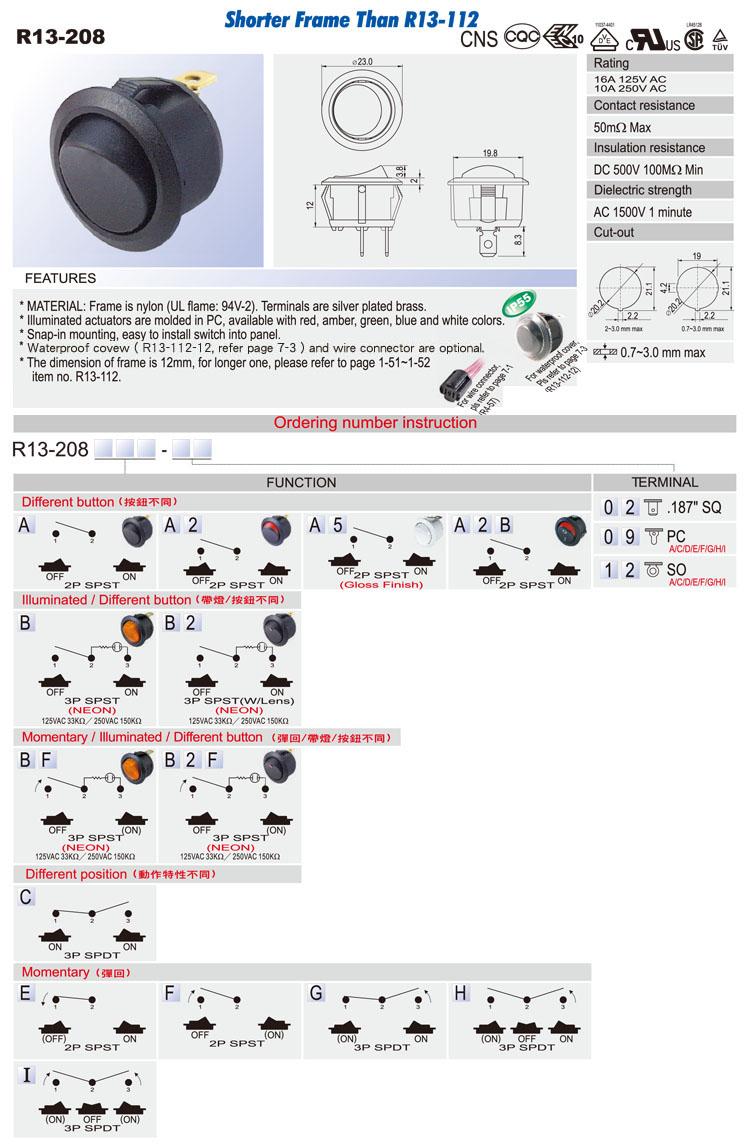 hight resolution of r13 208