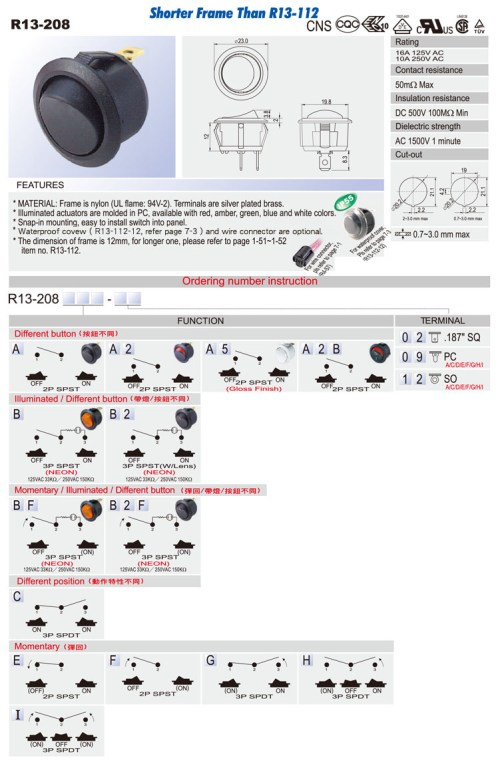 small resolution of r13 208