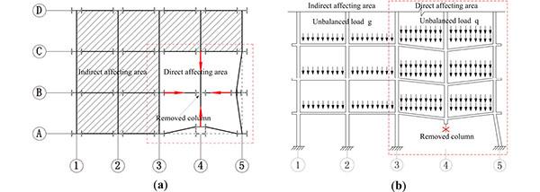 Progressive Collapse Assessment of the Steel Moment-frame