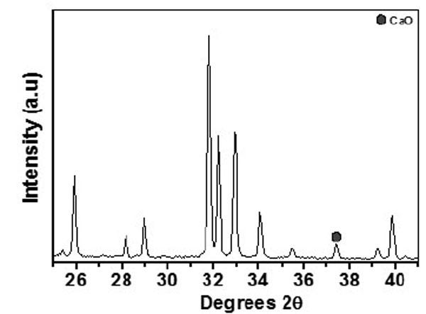 Nanoindentation Study of Phase-pure Highly Crystalline
