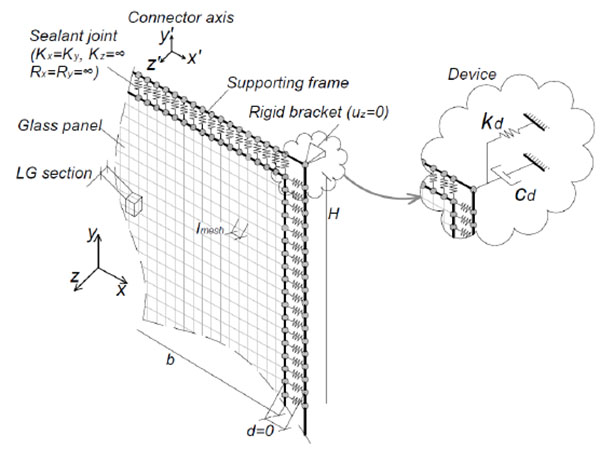 Passive Control Systems for the Blast Enhancement of