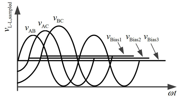 Implementation of the Predictive Current Control of Multi
