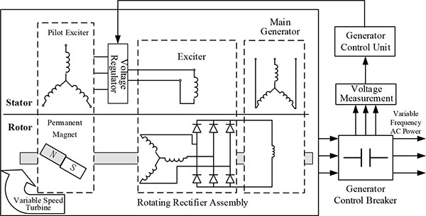 2002 Hyundai Santa Fe Exhaust System Diagram