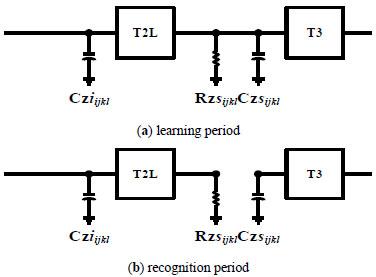 Design Ratio-Memory Cellular Neural Network (RMCNN) in