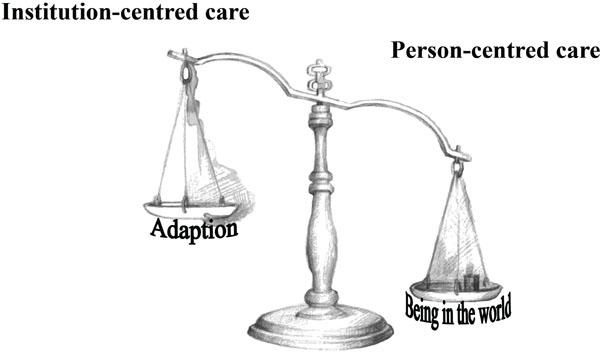 Ontological Security in Nursing Homes for Older Persons