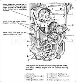 2007 Honda Pilot Power Steering Pump Diagram