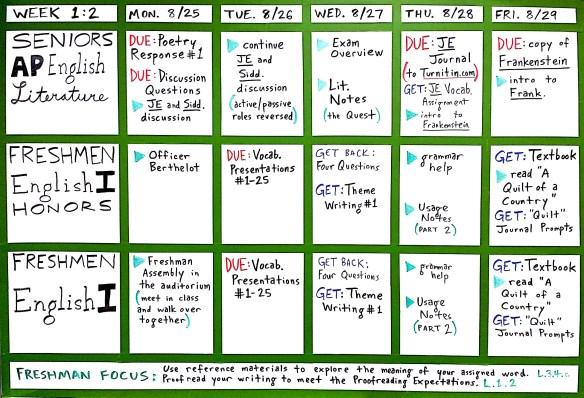 Frankenstein journal assignment