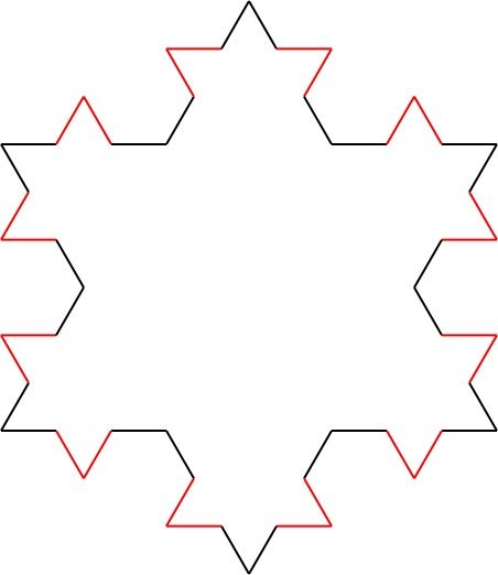 Fractals You Can Draw (The Koch Snowflake or Did It Really