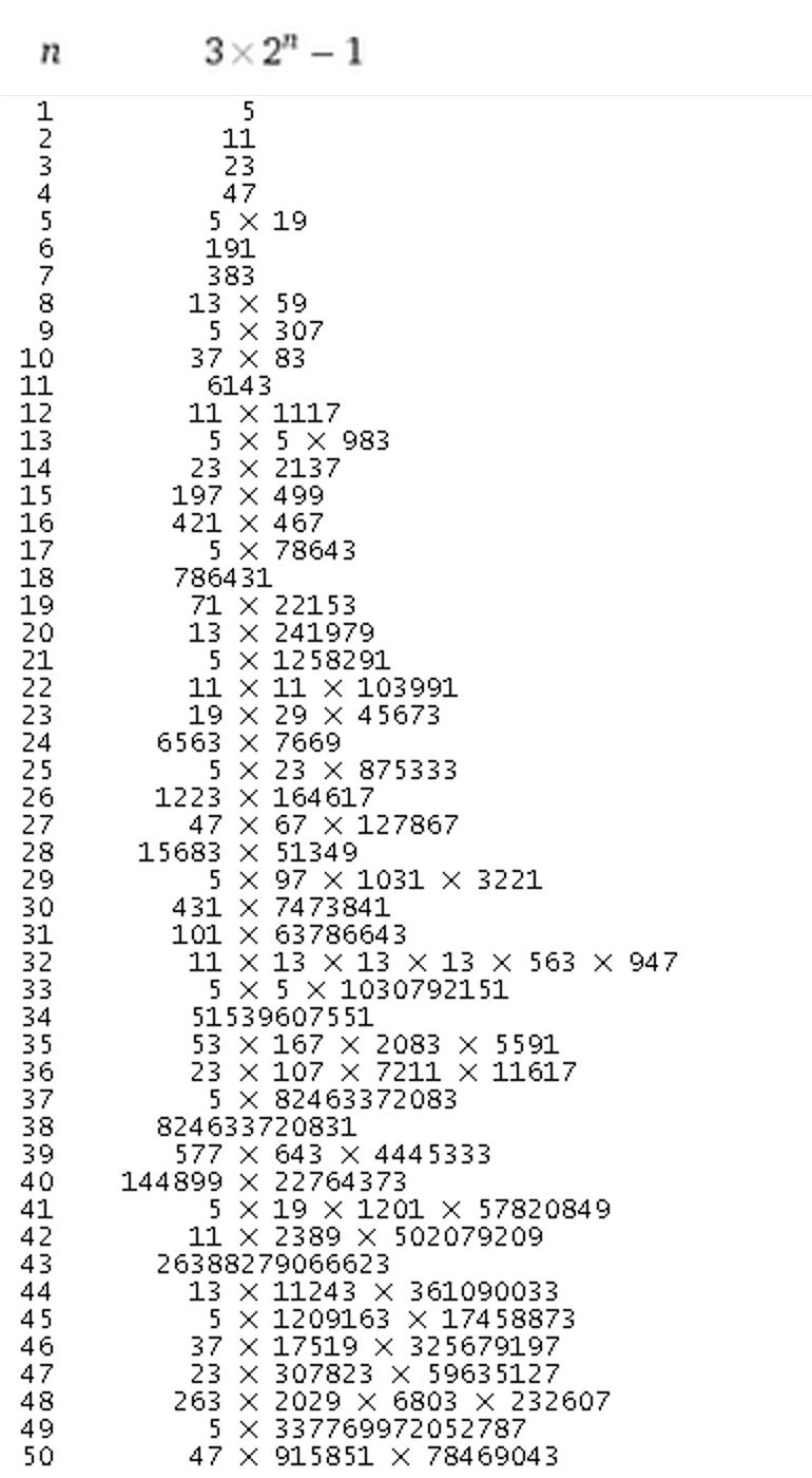 Factors of 3 * 2^n