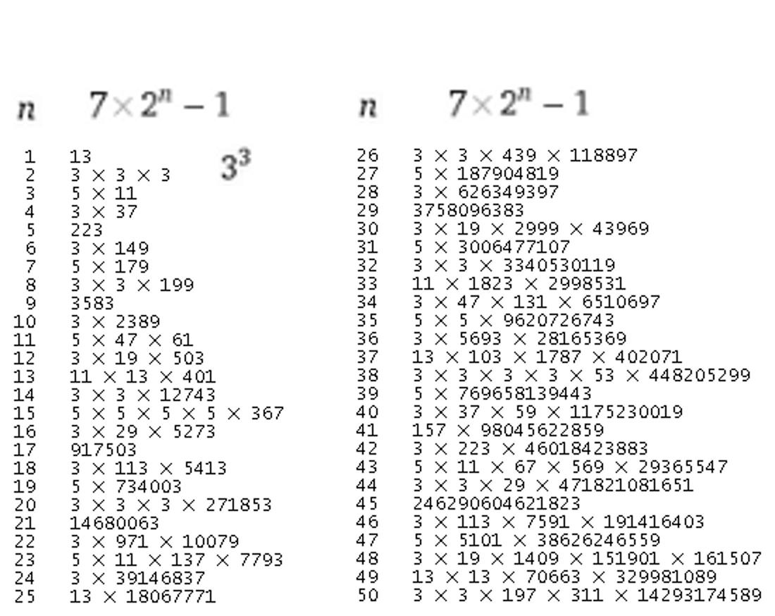 Factors of 7*2^n