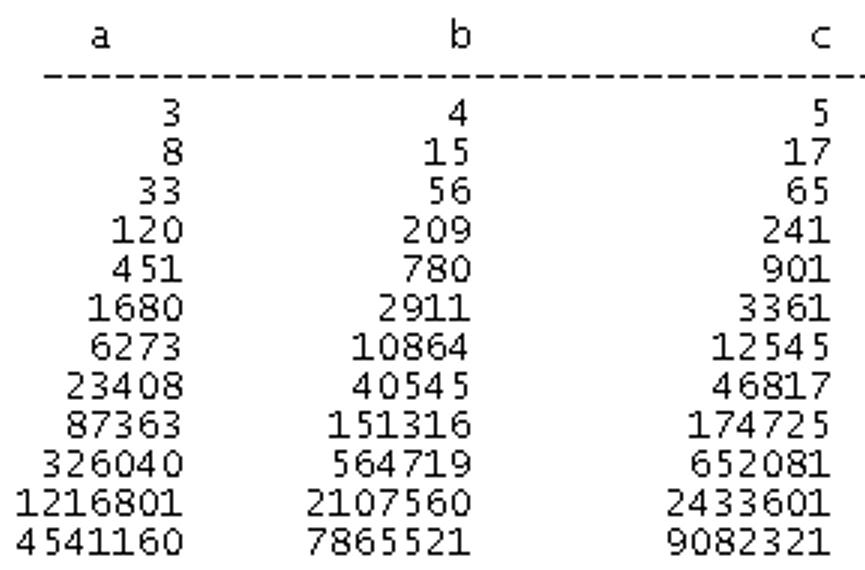 Pythagorean triples (a,b,c) where c = 2*a ± 1 (Part 2